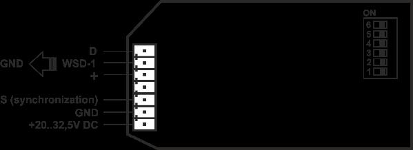 SAOZ-Pk2 connection scheme